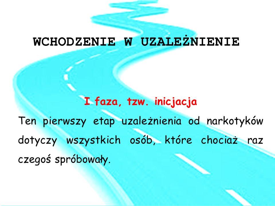 Śląskie Centrum Profilaktyki i Psychoterapii ul.Powstańców 21 40-039 Katowice Tel.