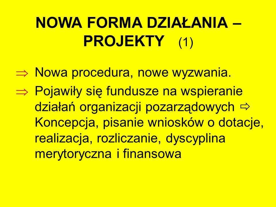 NOWA FORMA DZIAŁANIA – PROJEKTY (1)  Nowa procedura, nowe wyzwania.