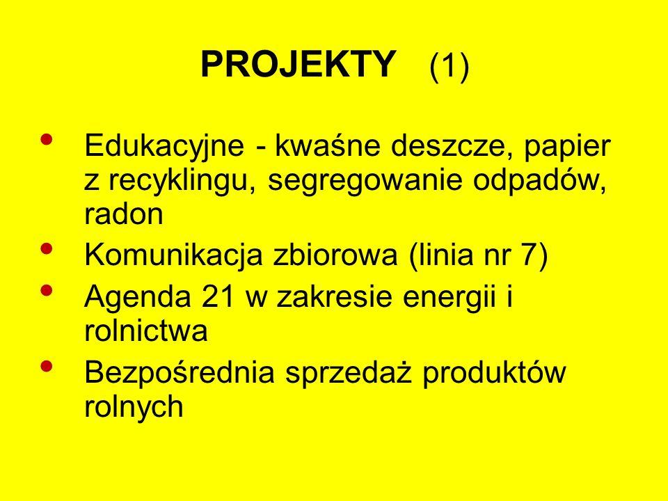 PROJEKTY (1) Edukacyjne - kwaśne deszcze, papier z recyklingu, segregowanie odpadów, radon Komunikacja zbiorowa (linia nr 7) Agenda 21 w zakresie energii i rolnictwa Bezpośrednia sprzedaż produktów rolnych