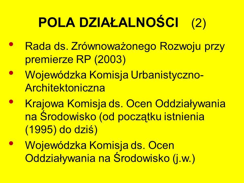 POLA DZIAŁALNOŚCI (2) Rada ds.