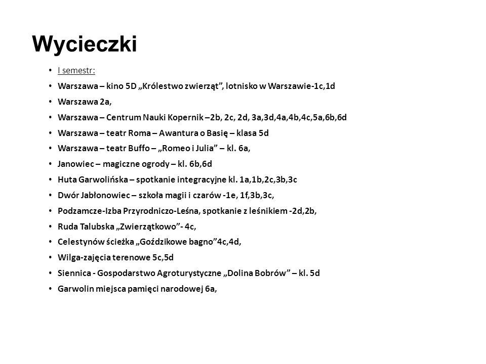 "Wycieczki I semestr: Warszawa – kino 5D ""Królestwo zwierząt , lotnisko w Warszawie-1c,1d Warszawa 2a, Warszawa – Centrum Nauki Kopernik –2b, 2c, 2d, 3a,3d,4a,4b,4c,5a,6b,6d Warszawa – teatr Roma – Awantura o Basię – klasa 5d Warszawa – teatr Buffo – ""Romeo i Julia – kl."