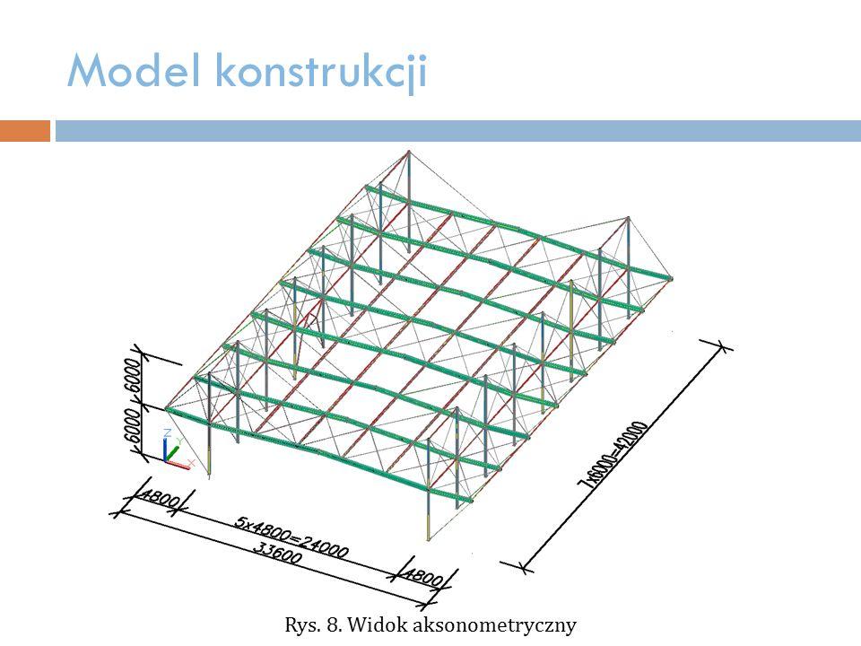 Model konstrukcji Rys. 8. Widok aksonometryczny