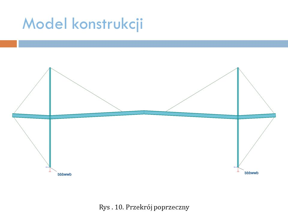 Model konstrukcji Rys. 10. Przekrój poprzeczny