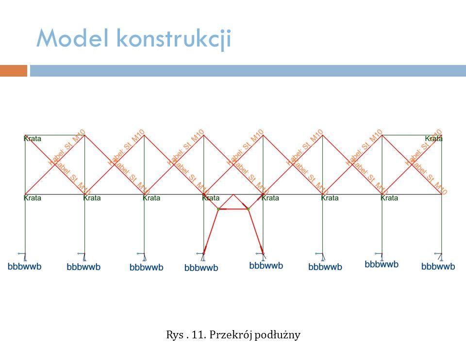 Model konstrukcji Rys. 11. Przekrój podłużny