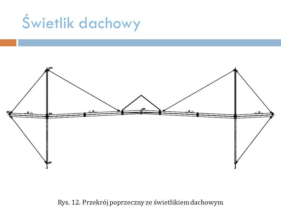 Świetlik dachowy Rys. 12. Przekrój poprzeczny ze świetlikiem dachowym