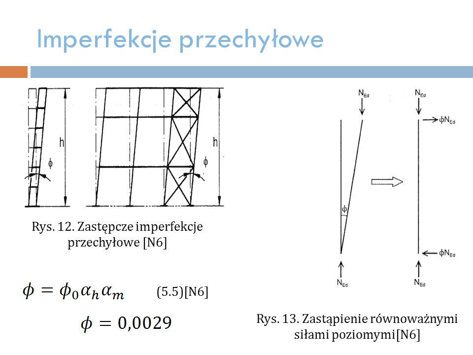 Imperfekcje przechyłowe Rys. 12. Zastępcze imperfekcje przechyłowe [N6] Rys.