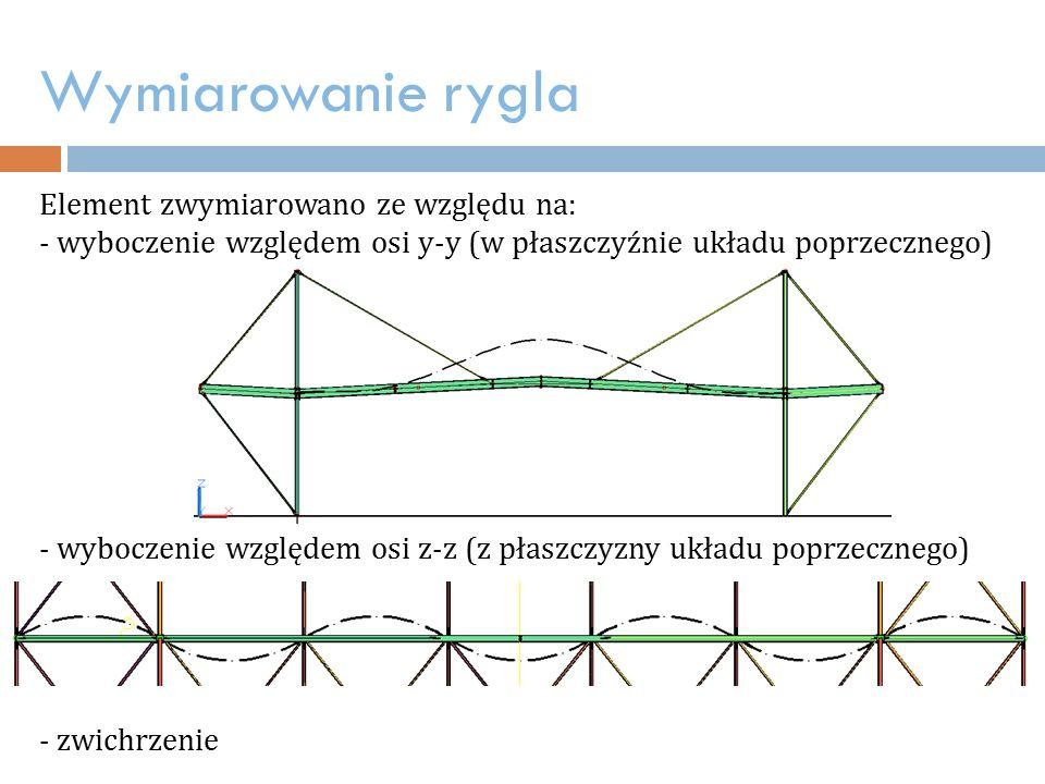 Wymiarowanie rygla Element zwymiarowano ze względu na: - wyboczenie względem osi y-y (w płaszczyźnie układu poprzecznego) - wyboczenie względem osi z-z (z płaszczyzny układu poprzecznego) - zwichrzenie