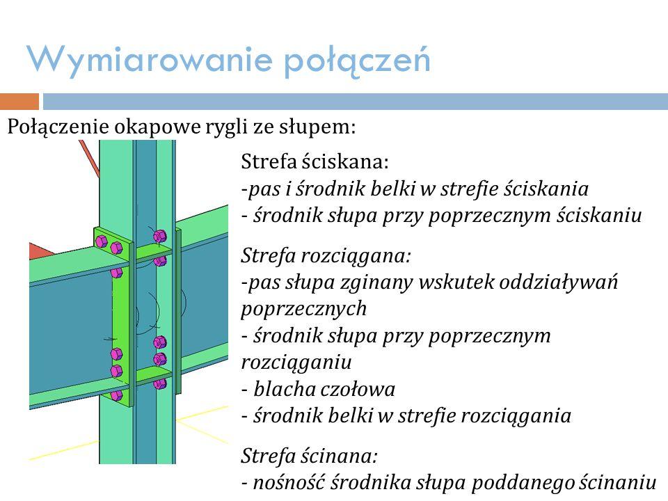 Wymiarowanie połączeń Połączenie okapowe rygli ze słupem: Strefa ściskana: -pas i środnik belki w strefie ściskania - środnik słupa przy poprzecznym ściskaniu Strefa rozciągana: -pas słupa zginany wskutek oddziaływań poprzecznych - środnik słupa przy poprzecznym rozciąganiu - blacha czołowa - środnik belki w strefie rozciągania Strefa ścinana: - nośność środnika słupa poddanego ścinaniu