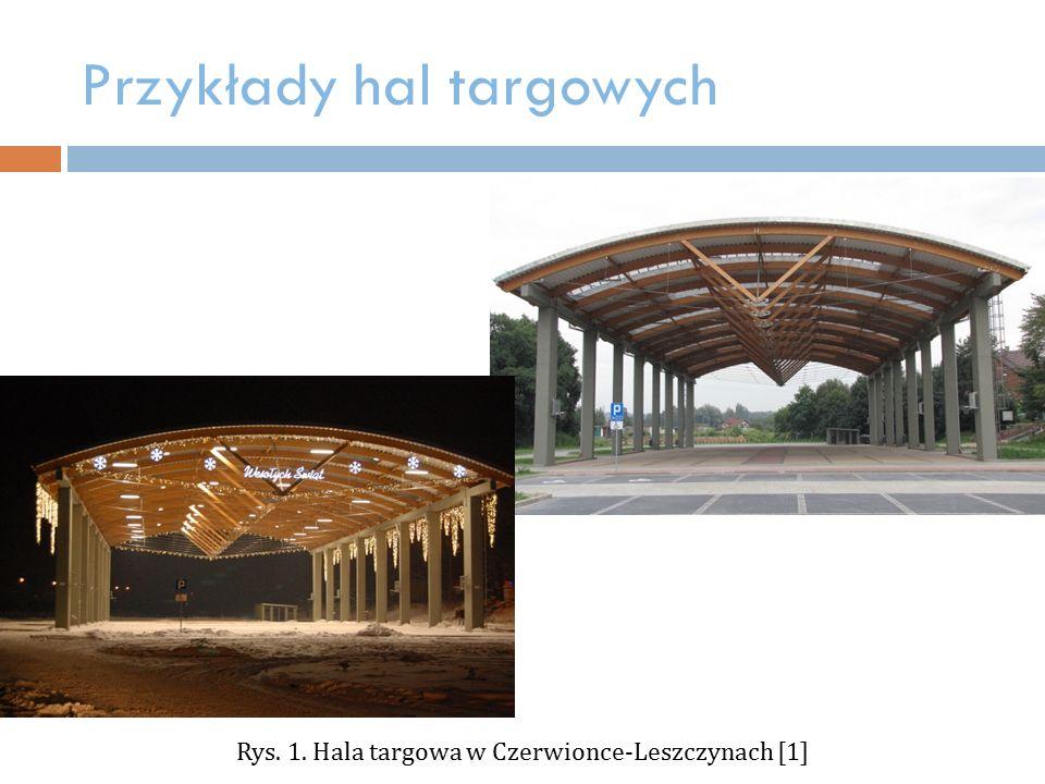 Przykłady hal targowych Rys. 1. Hala targowa w Czerwionce-Leszczynach [1]