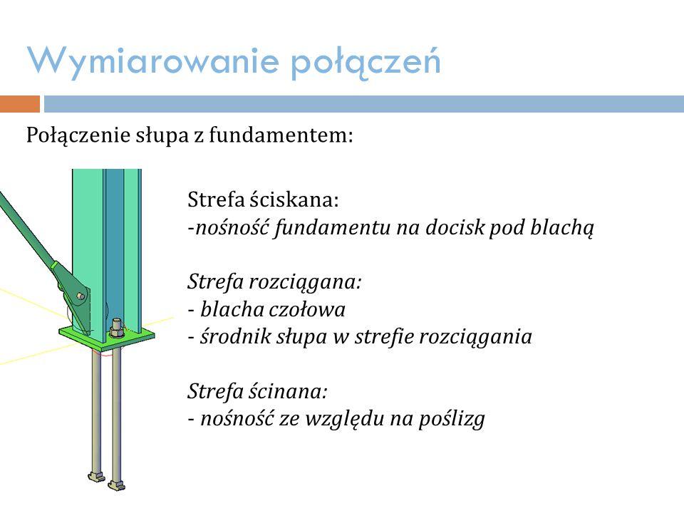 Wymiarowanie połączeń Połączenie słupa z fundamentem: Strefa ściskana: -nośność fundamentu na docisk pod blachą Strefa rozciągana: - blacha czołowa - środnik słupa w strefie rozciągania Strefa ścinana: - nośność ze względu na poślizg