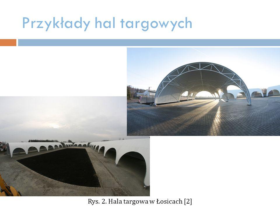 Przykłady hal targowych Rys. 2. Hala targowa w Łosicach [2]