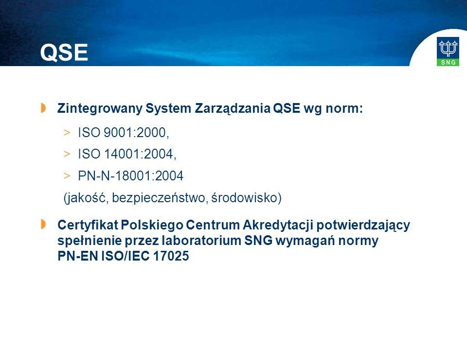 QSE  Zintegrowany System Zarządzania QSE wg norm: >ISO 9001:2000, >ISO 14001:2004, >PN-N-18001:2004 (jakość, bezpieczeństwo, środowisko)  Certyfikat Polskiego Centrum Akredytacji potwierdzający spełnienie przez laboratorium SNG wymagań normy PN-EN ISO/IEC 17025