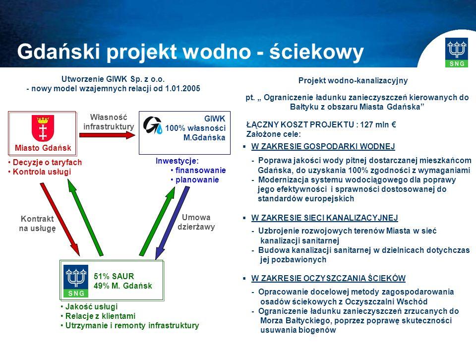 Gdański projekt wodno - ściekowy Utworzenie GIWK Sp.