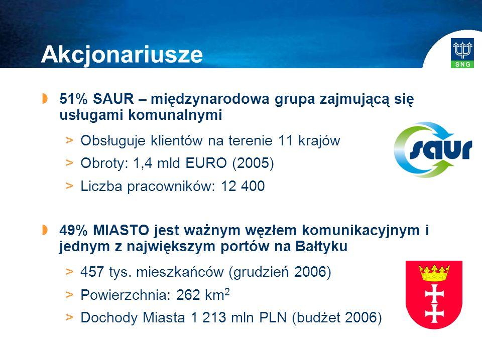 Akcjonariusze  51% SAUR – międzynarodowa grupa zajmującą się usługami komunalnymi >Obsługuje klientów na terenie 11 krajów >Obroty: 1,4 mld EURO (2005) >Liczba pracowników: 12 400  49% MIASTO jest ważnym węzłem komunikacyjnym i jednym z największym portów na Bałtyku >457 tys.