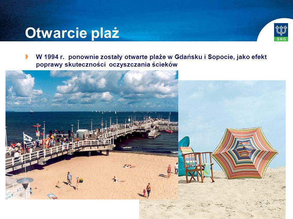 Otwarcie plaż  W 1994 r.