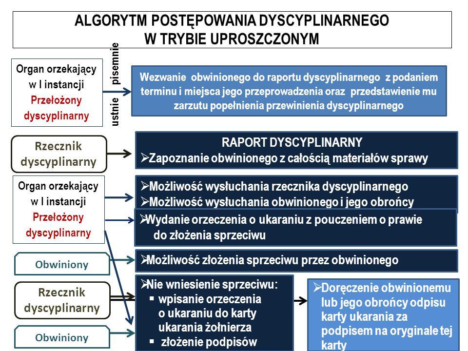 ALGORYTM POSTĘPOWANIA DYSCYPLINARNEGO W TRYBIE UPROSZCZONYM Wezwanie obwinionego do raportu dyscyplinarnego z podaniem terminu i miejsca jego przeprowadzenia oraz przedstawienie mu zarzutu popełnienia przewinienia dyscyplinarnego Organ orzekający w I instancji Przełożony dyscyplinarny pisemnie ustnie RAPORT DYSCYPLINARNY  Zapoznanie obwinionego z całością materiałów sprawy Rzecznik dyscyplinarny Organ orzekający w I instancji Przełożony dyscyplinarny Obwiniony Rzecznik dyscyplinarny Obwiniony  Możliwość wysłuchania rzecznika dyscyplinarnego  Możliwość wysłuchania obwinionego i jego obrońcy  Możliwość złożenia sprzeciwu przez obwinionego  Nie wniesienie sprzeciwu:  wpisanie orzeczenia o ukaraniu do karty ukarania żołnierza  złożenie podpisów  Doręczenie obwinionemu lub jego obrońcy odpisu karty ukarania za podpisem na oryginale tej karty  Wydanie orzeczenia o ukaraniu z pouczeniem o prawie do złożenia sprzeciwu