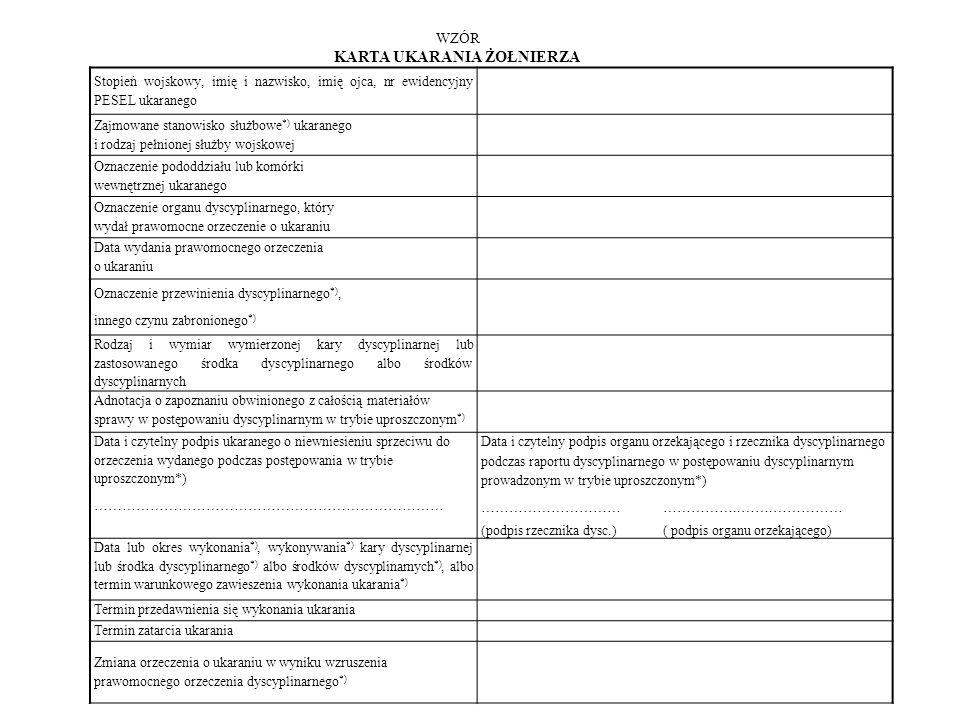 Stopień wojskowy, imię i nazwisko, imię ojca, nr ewidencyjny PESEL ukaranego Zajmowane stanowisko służbowe *) ukaranego i rodzaj pełnionej służby wojskowej Oznaczenie pododdziału lub komórki wewnętrznej ukaranego Oznaczenie organu dyscyplinarnego, który wydał prawomocne orzeczenie o ukaraniu Data wydania prawomocnego orzeczenia o ukaraniu Oznaczenie przewinienia dyscyplinarnego *), innego czynu zabronionego *) Rodzaj i wymiar wymierzonej kary dyscyplinarnej lub zastosowanego środka dyscyplinarnego albo środków dyscyplinarnych Adnotacja o zapoznaniu obwinionego z całością materiałów sprawy w postępowaniu dyscyplinarnym w trybie uproszczonym *) Data i czytelny podpis ukaranego o niewniesieniu sprzeciwu do orzeczenia wydanego podczas postępowania w trybie uproszczonym*) ………………………………………………………………… Data i czytelny podpis organu orzekającego i rzecznika dyscyplinarnego podczas raportu dyscyplinarnego w postępowaniu dyscyplinarnym prowadzonym w trybie uproszczonym*) ………………………… ……………..…….…………… (podpis rzecznika dysc.) ( podpis organu orzekającego) Data lub okres wykonania *), wykonywania *) kary dyscyplinarnej lub środka dyscyplinarnego *) albo środków dyscyplinarnych *), albo termin warunkowego zawieszenia wykonania ukarania *) Termin przedawnienia się wykonania ukarania Termin zatarcia ukarania Zmiana orzeczenia o ukaraniu w wyniku wzruszenia prawomocnego orzeczenia dyscyplinarnego *) WZÓR KARTA UKARANIA ŻOŁNIERZA
