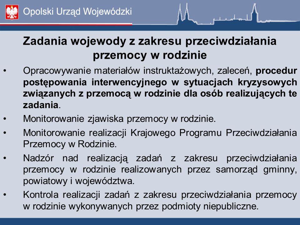 Opracowanie procedur W celu opracowania procedur Wojewoda Opolski powołał Zespół Doradczy do spraw współpracy w zakresie realizacji zadań wynikających z ustawy o przeciwdziałaniu przemocy w rodzinie.
