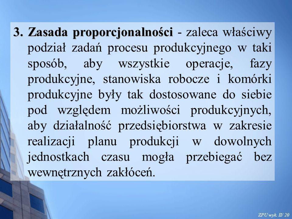 ZPU wyk. II/ 20 3.Zasada proporcjonalności 3.