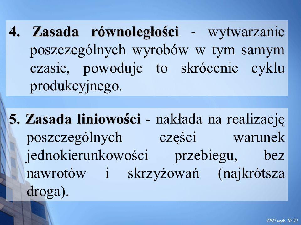 ZPU wyk. II/ 21 4. Zasada równoległości 4.