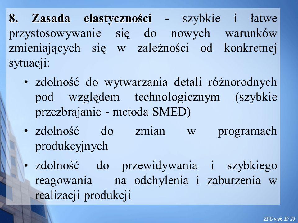 ZPU wyk. II/ 23 8. Zasada elastyczności 8.