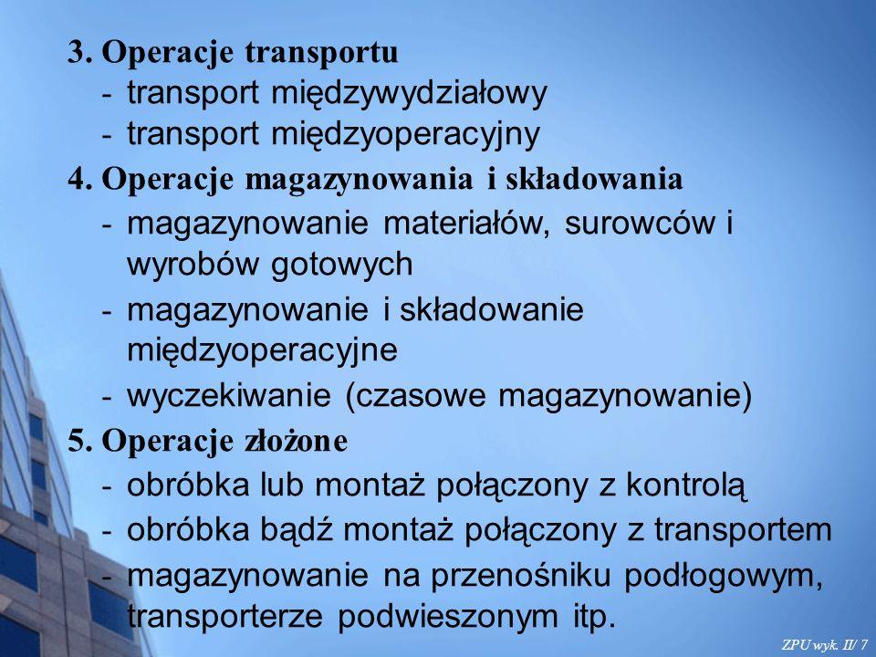 ZPU wyk. II/ 7 3. Operacje transportu - transport międzywydziałowy - transport międzyoperacyjny 4.