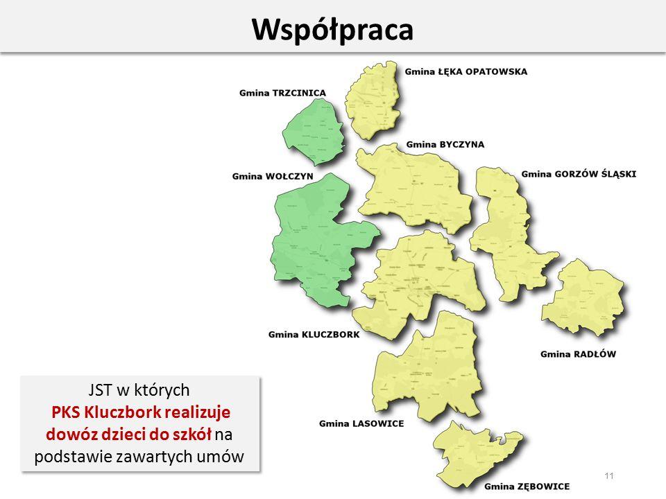 11 Współpraca JST w których PKS Kluczbork realizuje dowóz dzieci do szkół na podstawie zawartych umów