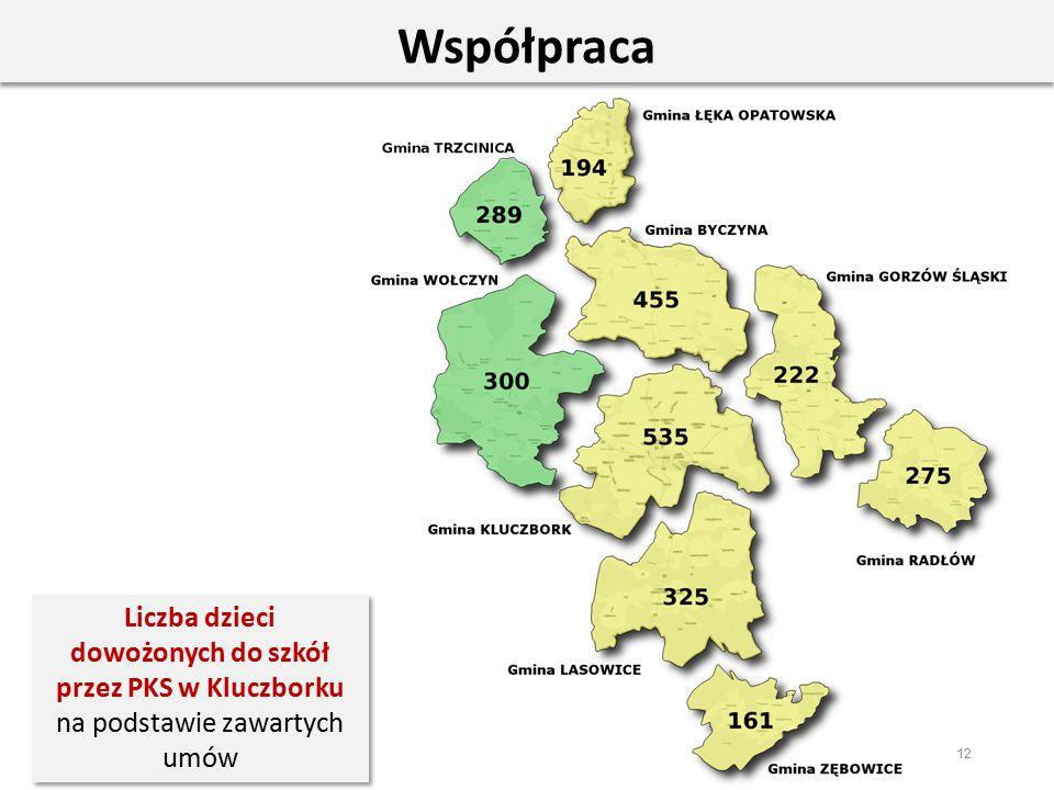 12 Współpraca Liczba dzieci dowożonych do szkół przez PKS w Kluczborku na podstawie zawartych umów