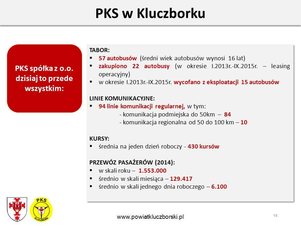 14 PKS w Kluczborku TABOR:  57 autobusów (średni wiek autobusów wynosi 16 lat)  zakupiono 22 autobusy (w okresie I.2013r.-IX.2015r.