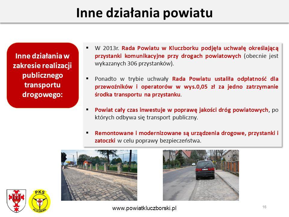 16 Inne działania powiatu  W 2013r.