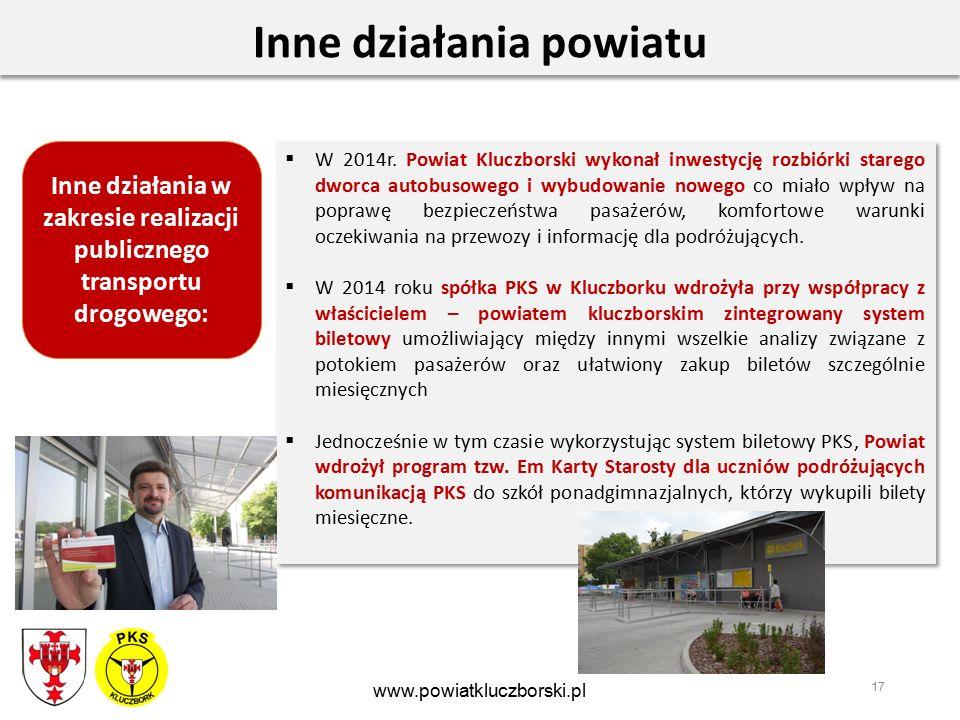17 Inne działania powiatu  W 2014r.