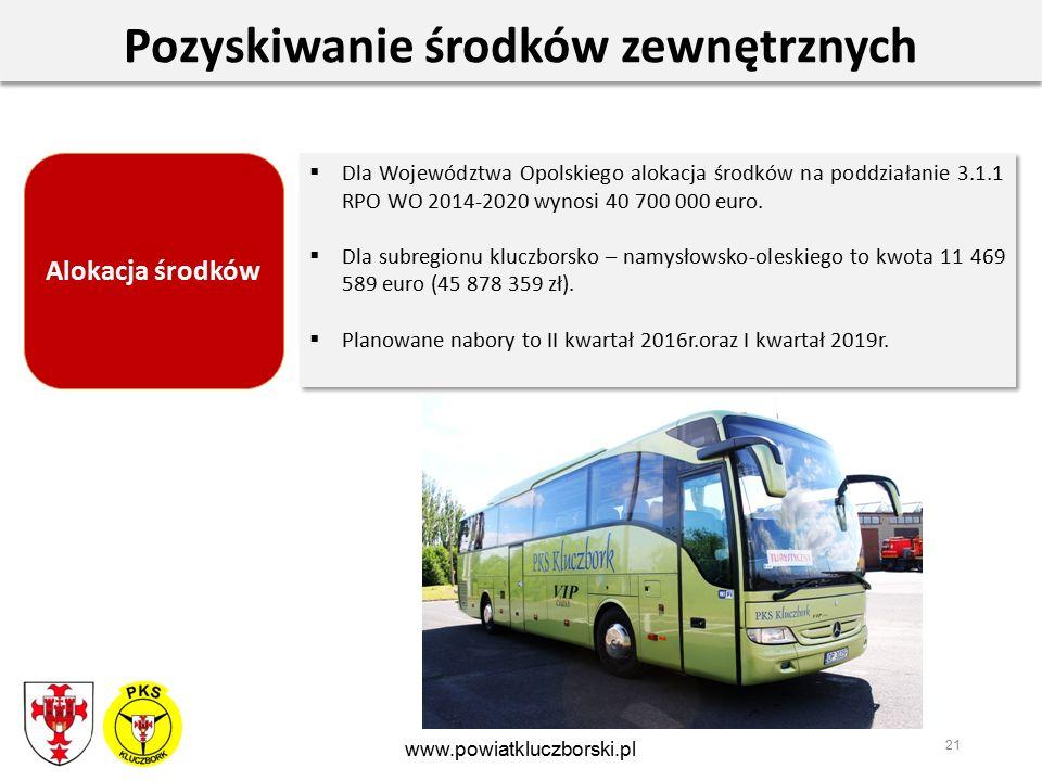 21 Pozyskiwanie środków zewnętrznych www.powiatkluczborski.pl Alokacja środków  Dla Województwa Opolskiego alokacja środków na poddziałanie 3.1.1 RPO WO 2014-2020 wynosi 40 700 000 euro.