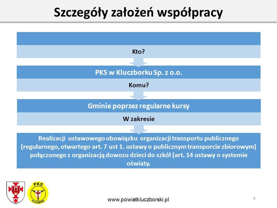 9 Szczegóły założeń współpracy www.powiatkluczborski.pl Kto.