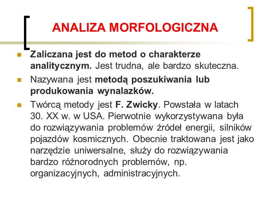 ANALIZA MORFOLOGICZNA Zaliczana jest do metod o charakterze analitycznym.