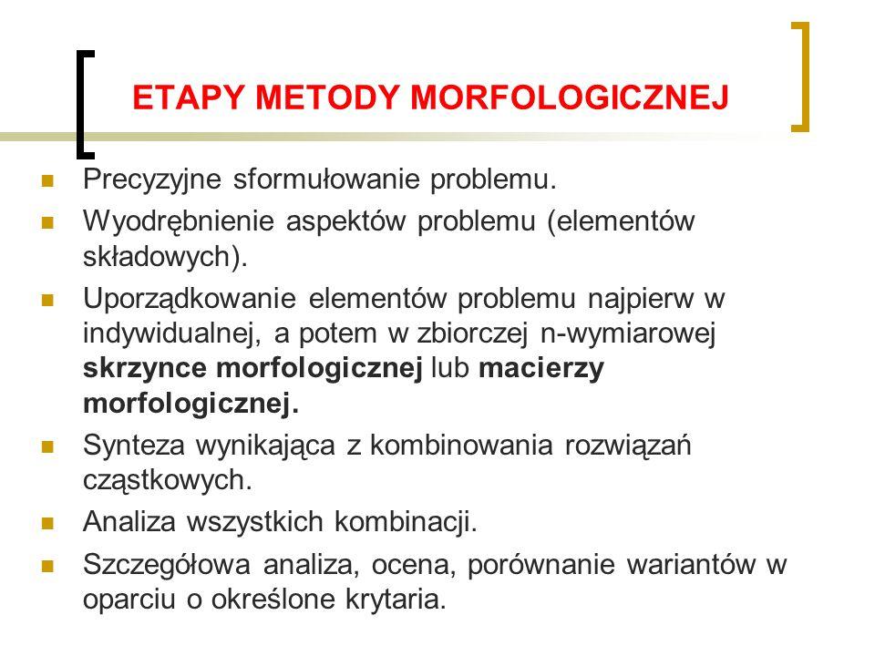 ETAPY METODY MORFOLOGICZNEJ Precyzyjne sformułowanie problemu.