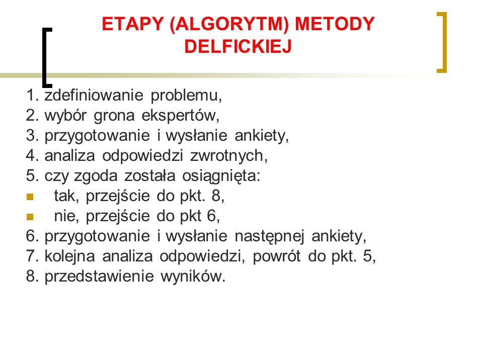 ETAPY (ALGORYTM) METODY DELFICKIEJ 1. zdefiniowanie problemu, 2.