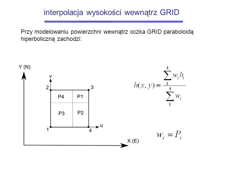 interpolacja wysokości wewnątrz GRID Przy modelowaniu powierzchni wewnątrz oczka GRID paraboloidą hiperboliczną zachodzi: