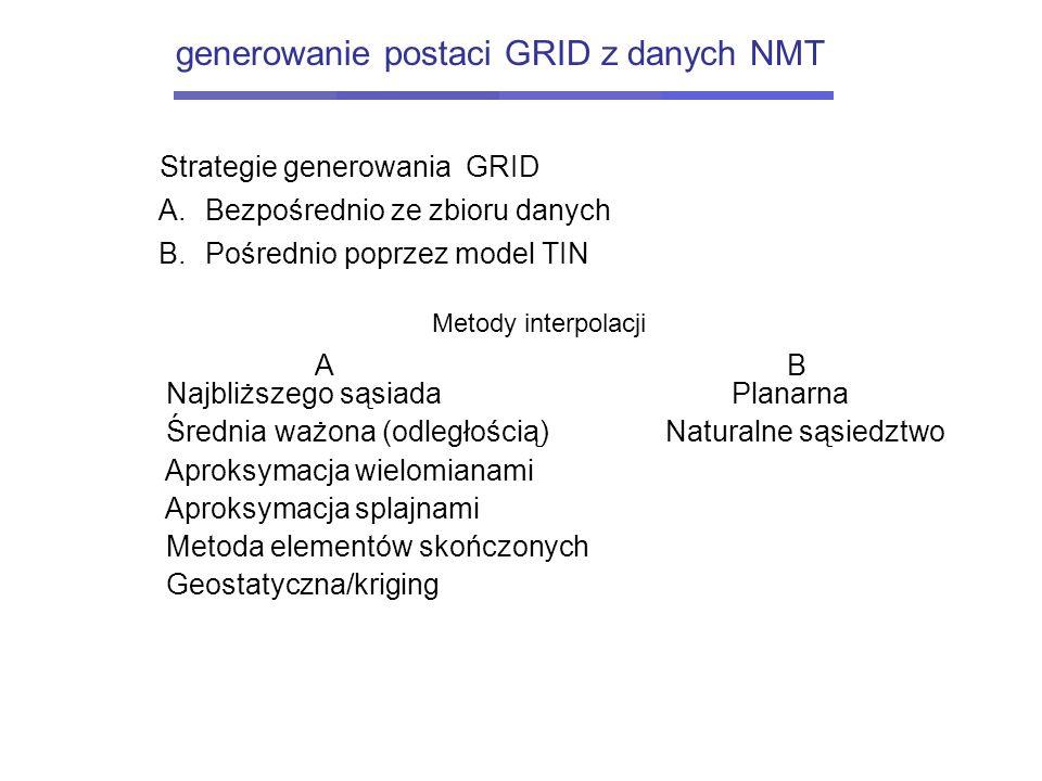 generowanie postaci GRID z danych NMT Strategie generowania GRID A. Bezpośrednio ze zbioru danych B. Pośrednio poprzez model TIN Metody interpolacji A