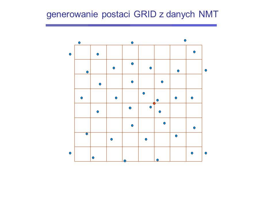 generowanie postaci GRID z danych NMT