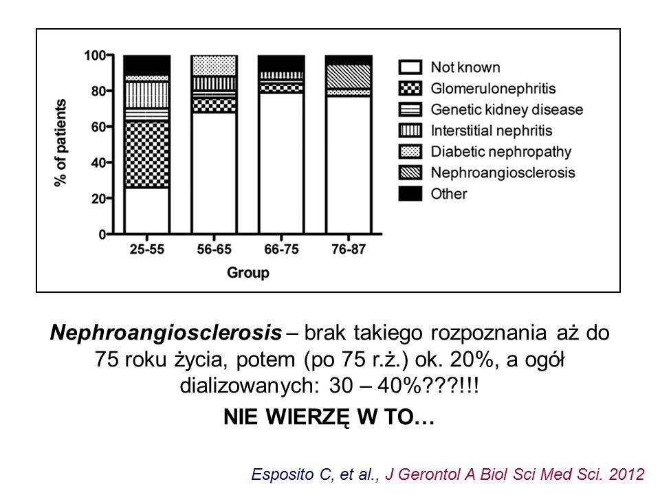 Esposito C, et al., J Gerontol A Biol Sci Med Sci. 2012 Nephroangiosclerosis – brak takiego rozpoznania aż do 75 roku życia, potem (po 75 r.ż.) ok. 20