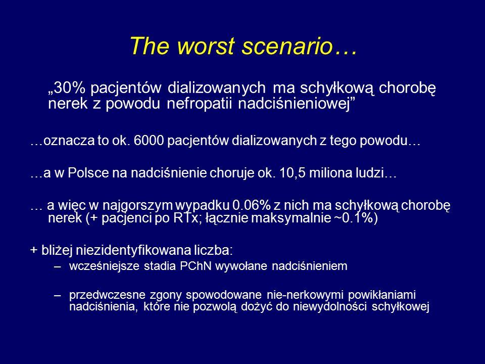"""The worst scenario… """"30% pacjentów dializowanych ma schyłkową chorobę nerek z powodu nefropatii nadciśnieniowej …oznacza to ok."""