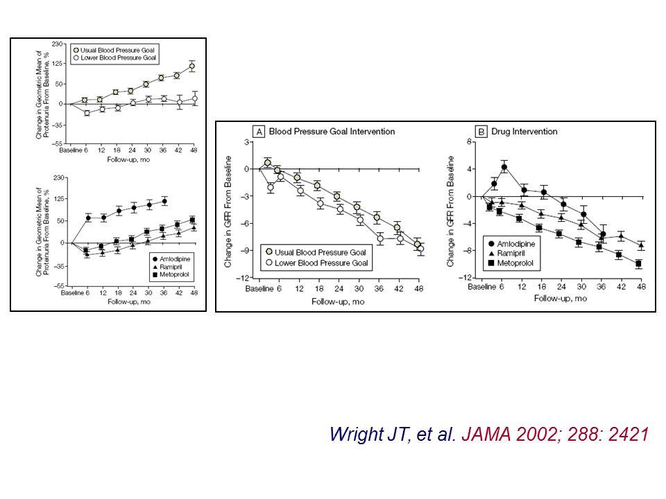 Wright JT, et al. JAMA 2002; 288: 2421