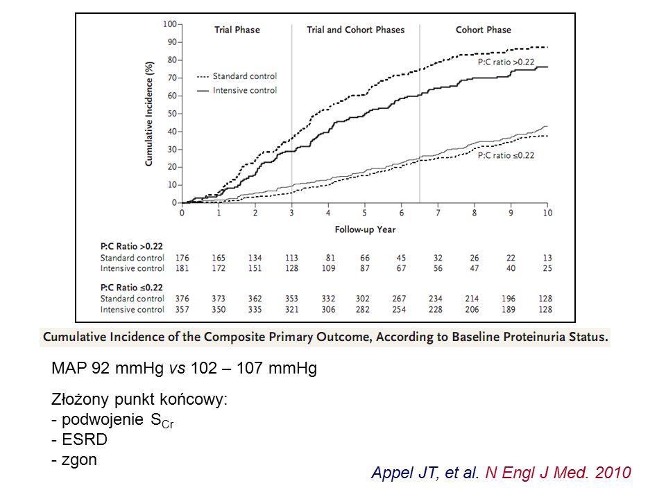Appel JT, et al. N Engl J Med. 2010 MAP 92 mmHg vs 102 – 107 mmHg Złożony punkt końcowy: - podwojenie S Cr - ESRD - zgon