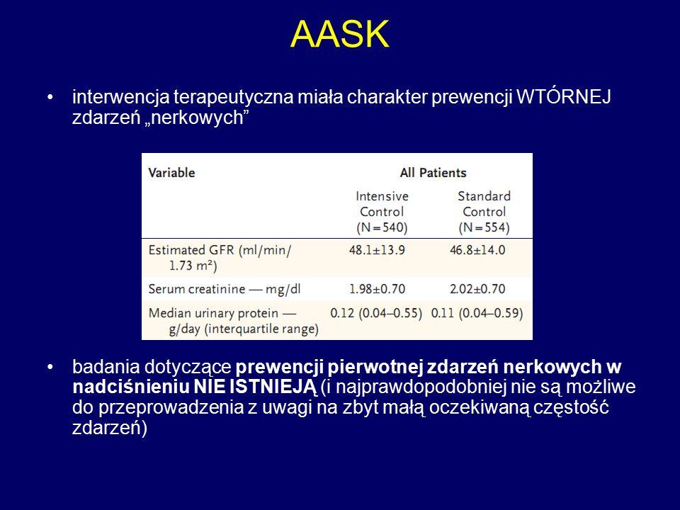 """AASK interwencja terapeutyczna miała charakter prewencji WTÓRNEJ zdarzeń """"nerkowych badania dotyczące prewencji pierwotnej zdarzeń nerkowych w nadciśnieniu NIE ISTNIEJĄ (i najprawdopodobniej nie są możliwe do przeprowadzenia z uwagi na zbyt małą oczekiwaną częstość zdarzeń)"""