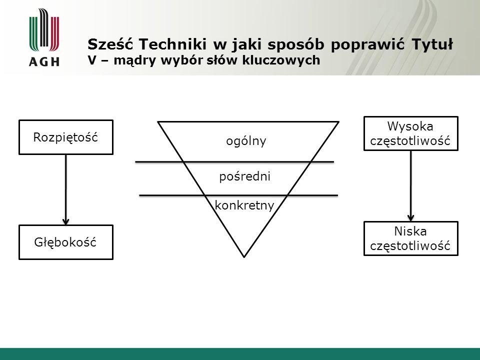 Sześć Techniki w jaki sposób poprawić Tytuł V – Mądry wybór słów kluczowych słowa kluczowe ogólne (symulacje, wzór, chemiczne, obraz, sieci bezprzewodowy).