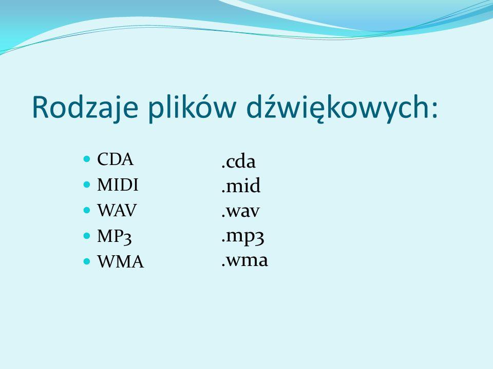 Rodzaje plików dźwiękowych: CDA MIDI WAV MP3 WMA.cda.mid.wav.mp3.wma