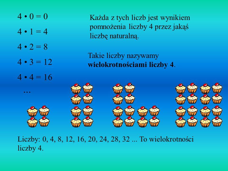 15 : 5 = 3 r. 0 Reszta z tego dzielenia jest równa 0, więc mówimy, że liczba 15 jest podzielna przez 5 lub, że 15 dzieli się przez 5. 17 : 5 = 3 r. 2