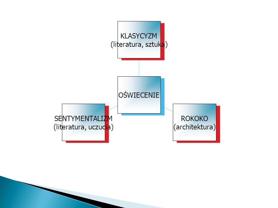 OŚWIECENIE KLASYCYZM (literatura, sztuka) ROKOKO (architektura) SENTYMENTALIZM (literatura, uczucia)