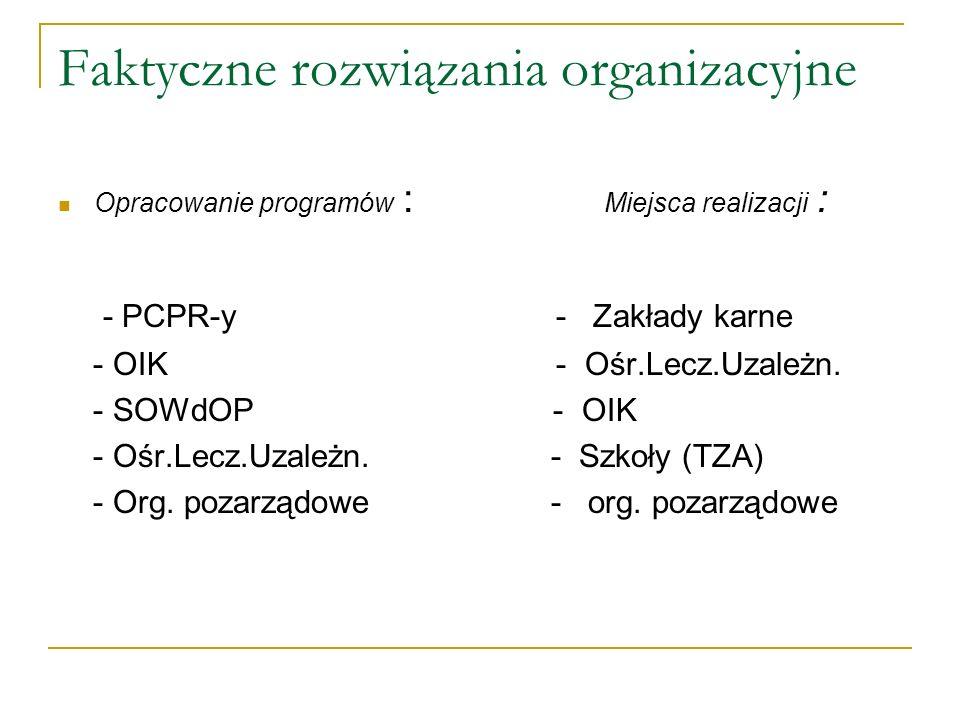 Faktyczne rozwiązania organizacyjne Opracowanie programów : Miejsca realizacji : - PCPR-y - Zakłady karne - OIK - Ośr.Lecz.Uzależn.