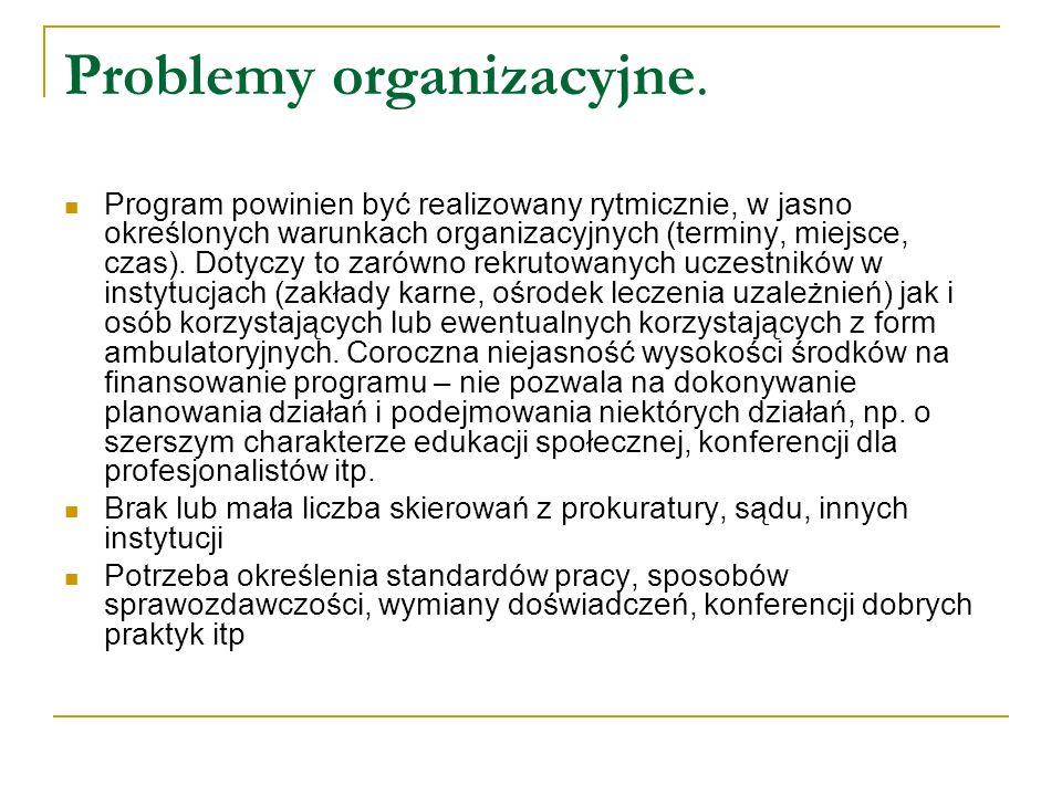 Problemy organizacyjne.